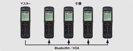 DT-970_img09